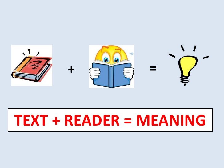 text + reader = meaning