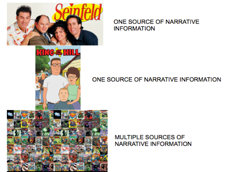 Multiple Sources of Information